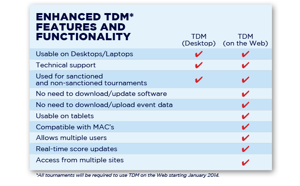 TDM-Features-chart-620x384_(2)