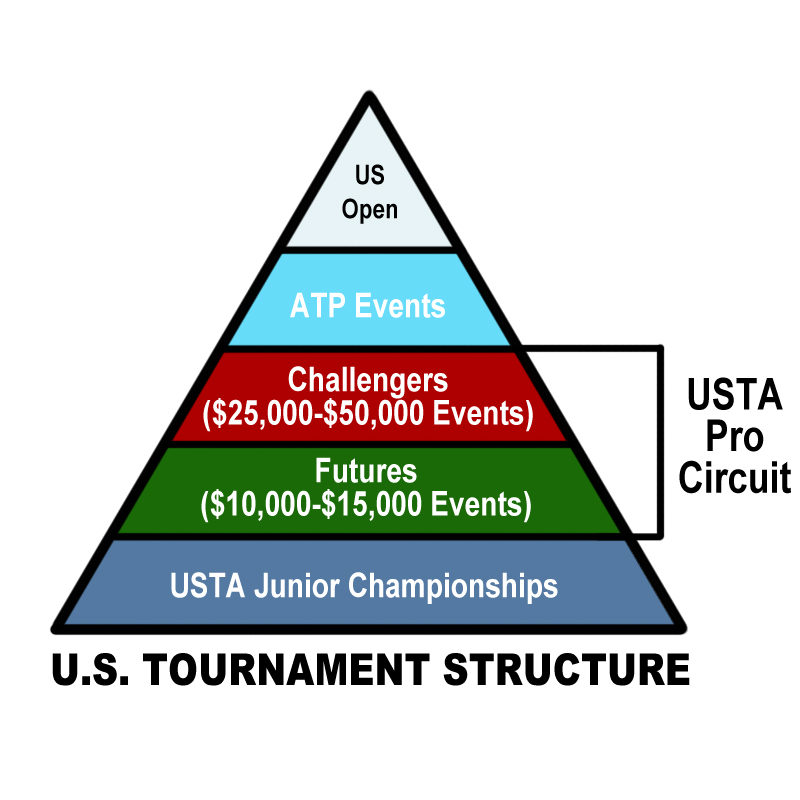 mens_tournament_structure